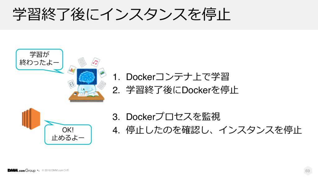 © 2018 DMM.com 1. Docker 2. Docker 3. Docker 4....