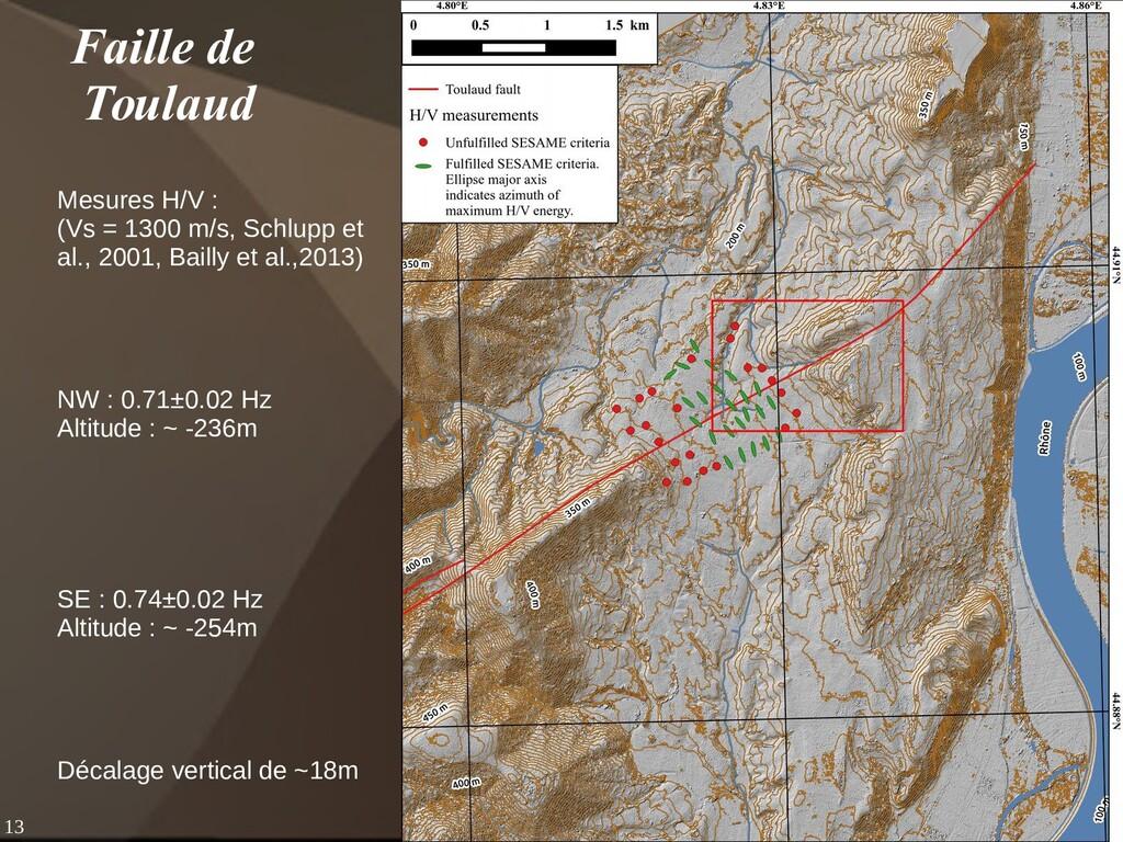 13 Faille de Toulaud Mesures H/V : (Vs = 1300 m...