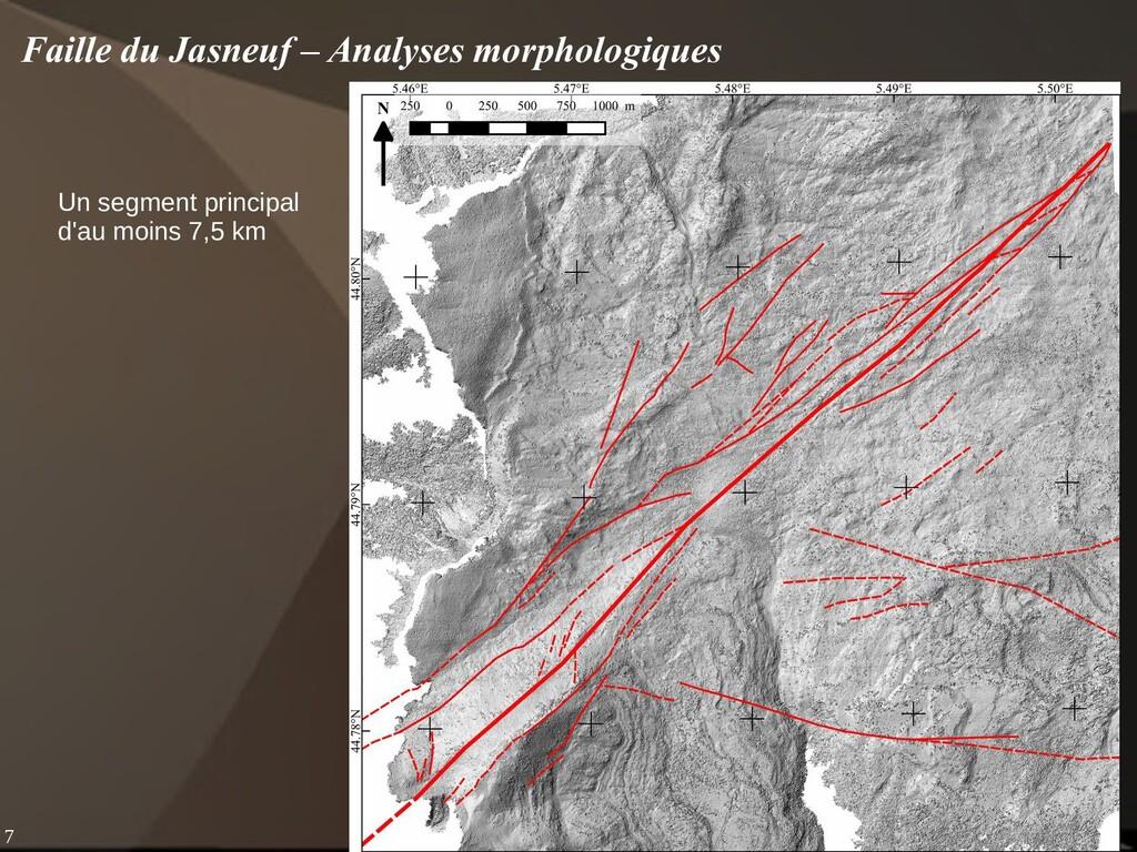 7 Faille du Jasneuf – Analyses morphologiques U...