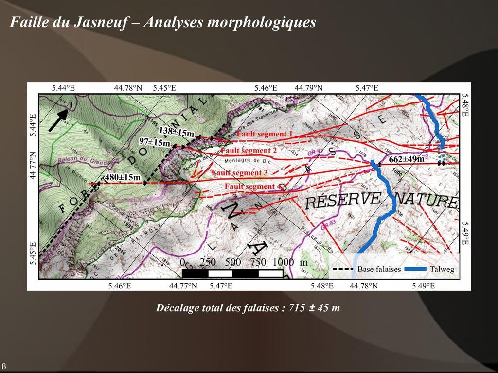 8 Faille du Jasneuf – Analyses morphologiques D...