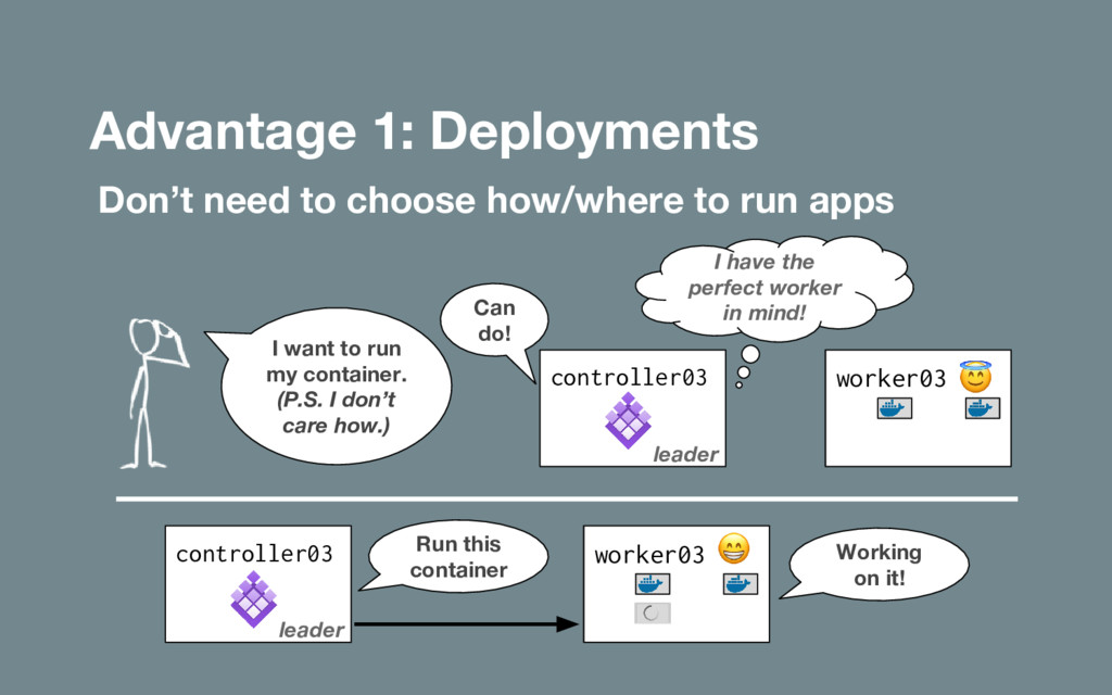 Advantage 1: Deployments Don't need to choose h...