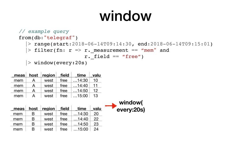 window _meas host region _field _time _valu mem ...