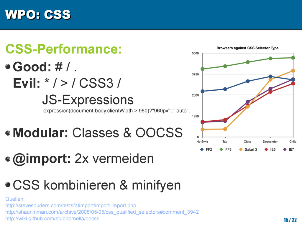 WPO: CSS WPO: CSS 15/ 22 CSS-Performance: Quell...