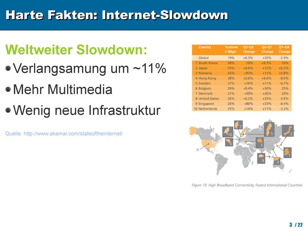 Harte Fakten: Internet-Slowdown Harte Fakten: I...
