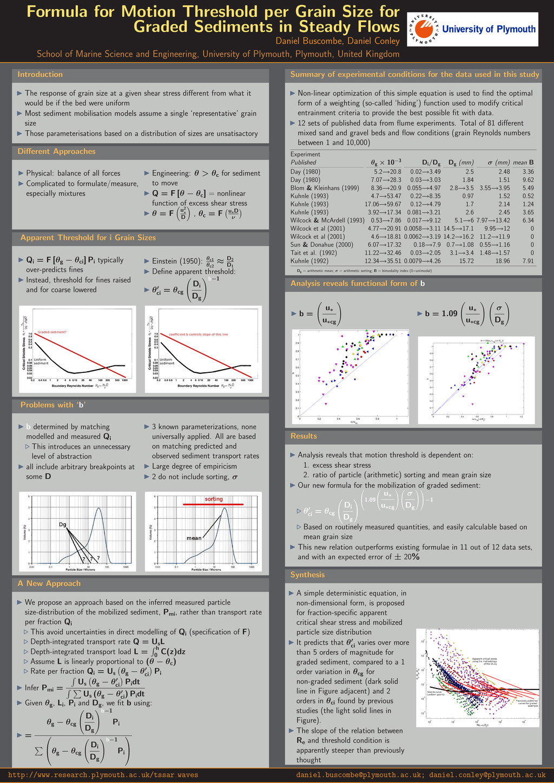 Formula for Motion Threshold per Grain Size for...