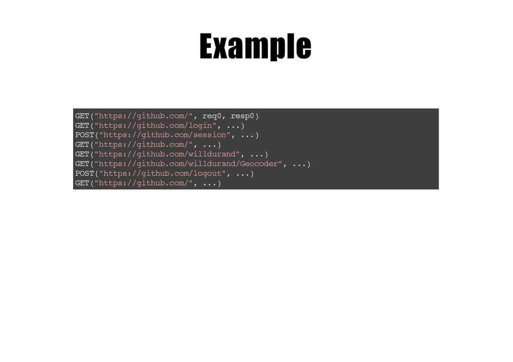 """Example GET(""""https://github.com/"""", req0, resp0)..."""