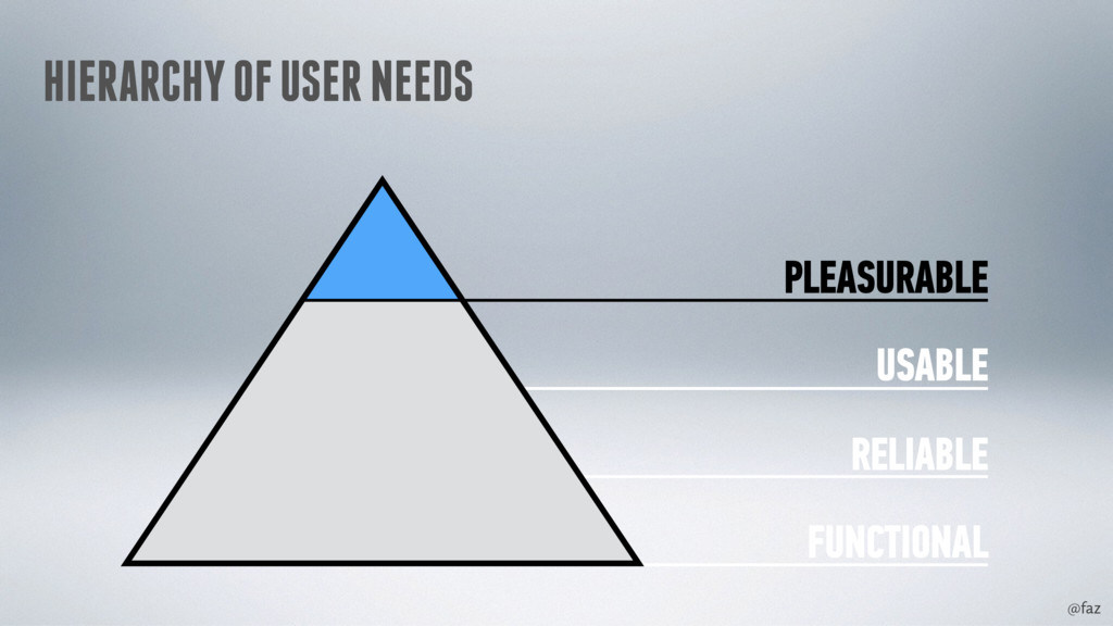 @faz HIERARCHY OF USER NEEDS FUNCTIONAL RELIABL...