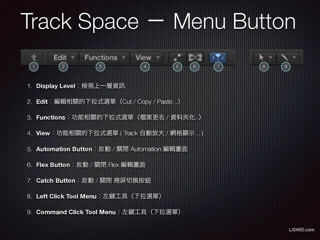 Track Space ʵ Menu Button 1. Display Levelɿᒾࢹ্Ұ...