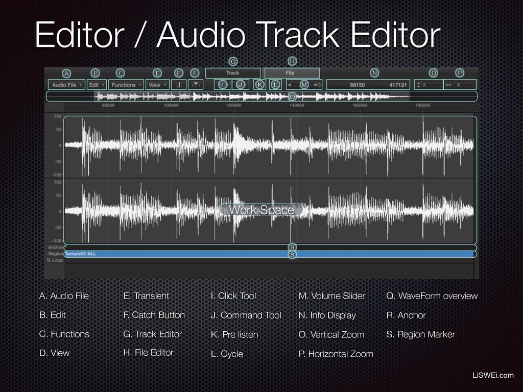 Editor / Audio Track Editor -J48&JDPN A. Audio...