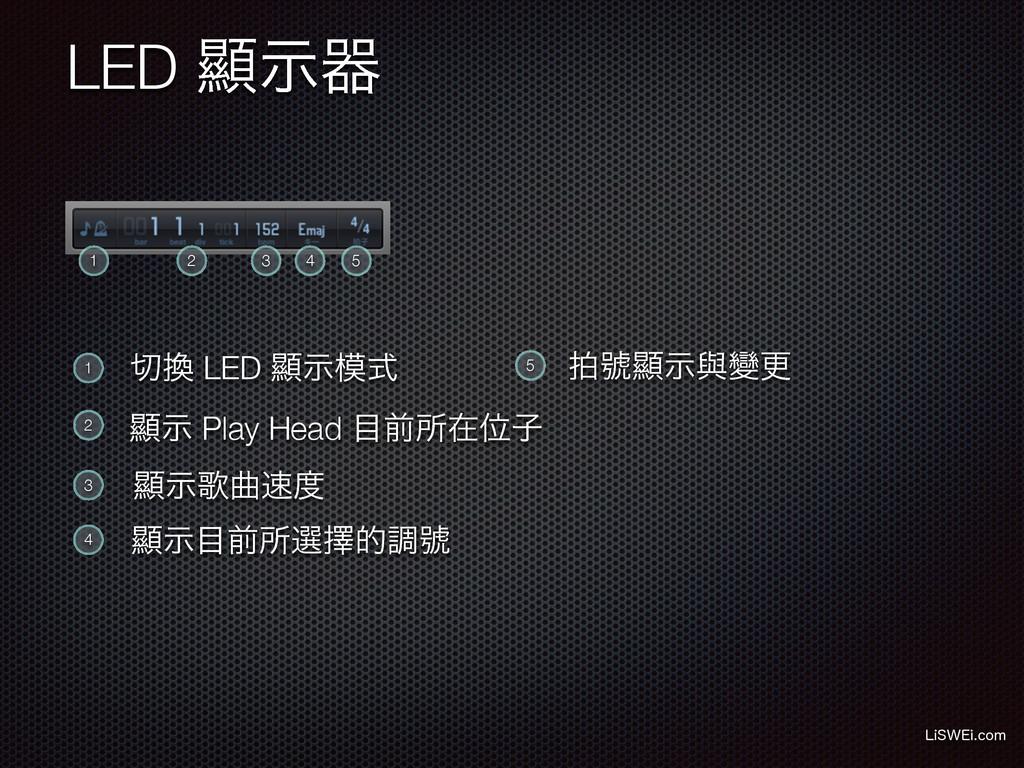 LED ᰖࣔث -J48&JDPN 1  LED ᰖࣔࣜ 2 ᰖࣔ Play Head...