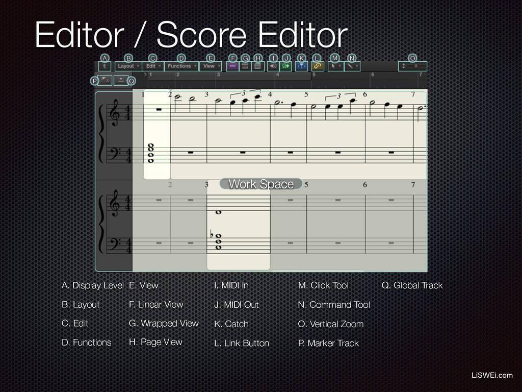 Editor / Score Editor -J48&JDPN A. Display Lev...