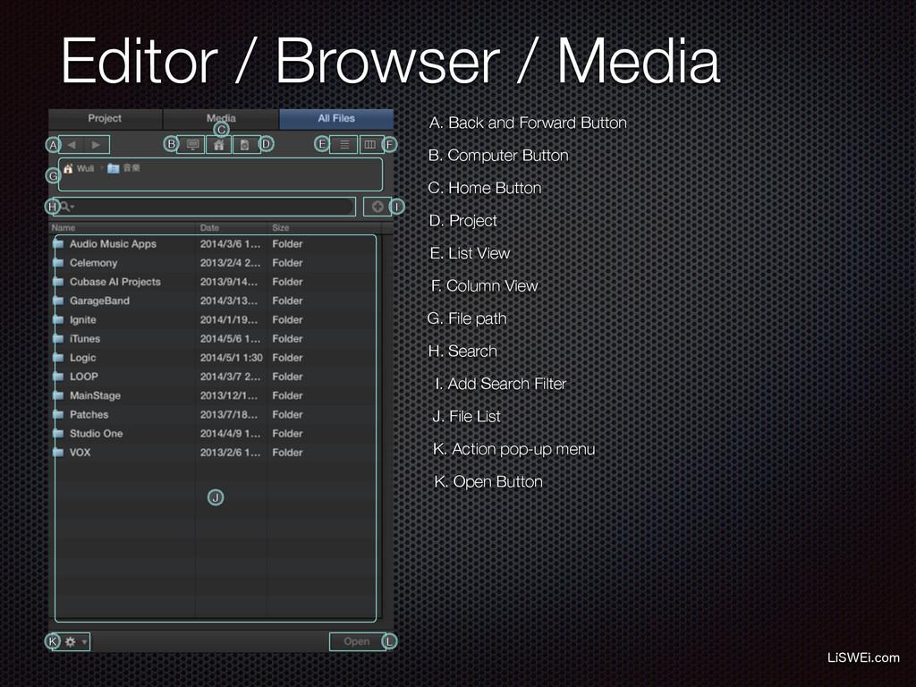 Editor / Browser / Media -J48&JDPN A B C D E F...