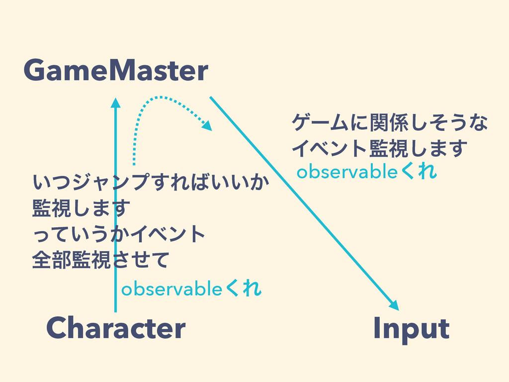 GameMaster Input Character ήʔϜʹؔͦ͠͏ͳ Πϕϯτࢹ͠·͢...