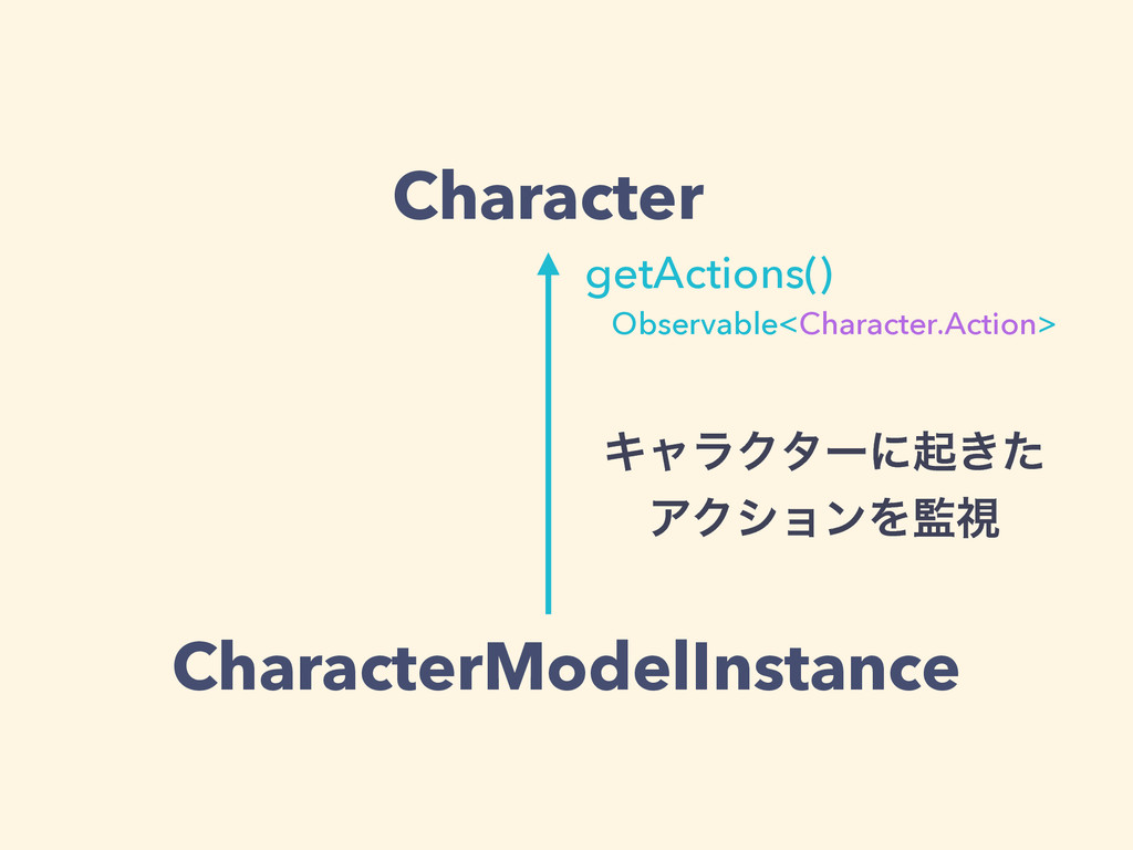 Character CharacterModelInstance getActions() O...