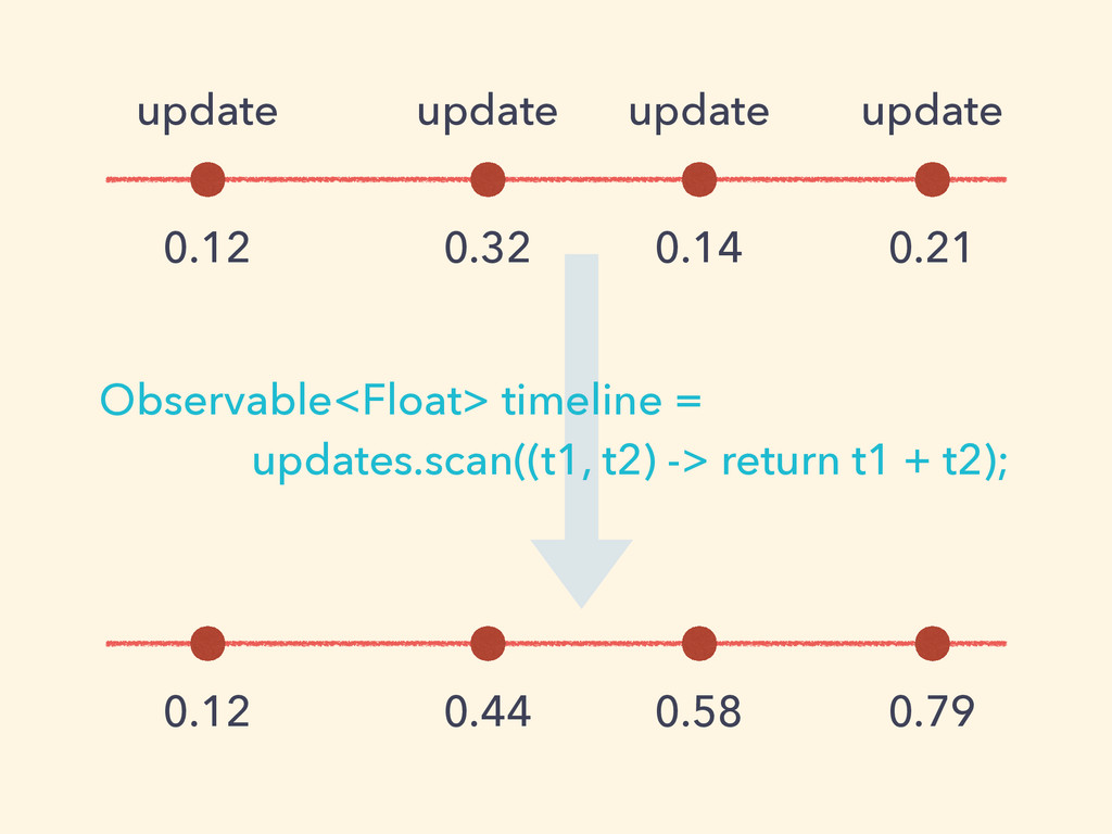 0.12 0.32 0.14 0.21 update update update update...