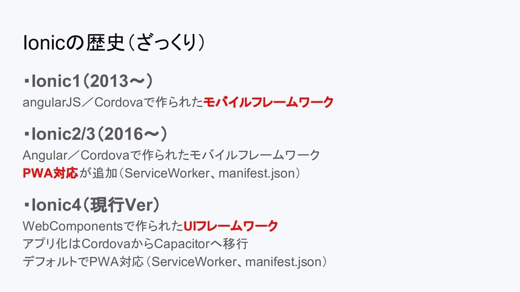 Ionicの歴史(ざっくり) ・Ionic1(2013〜) angularJS/Cordova...