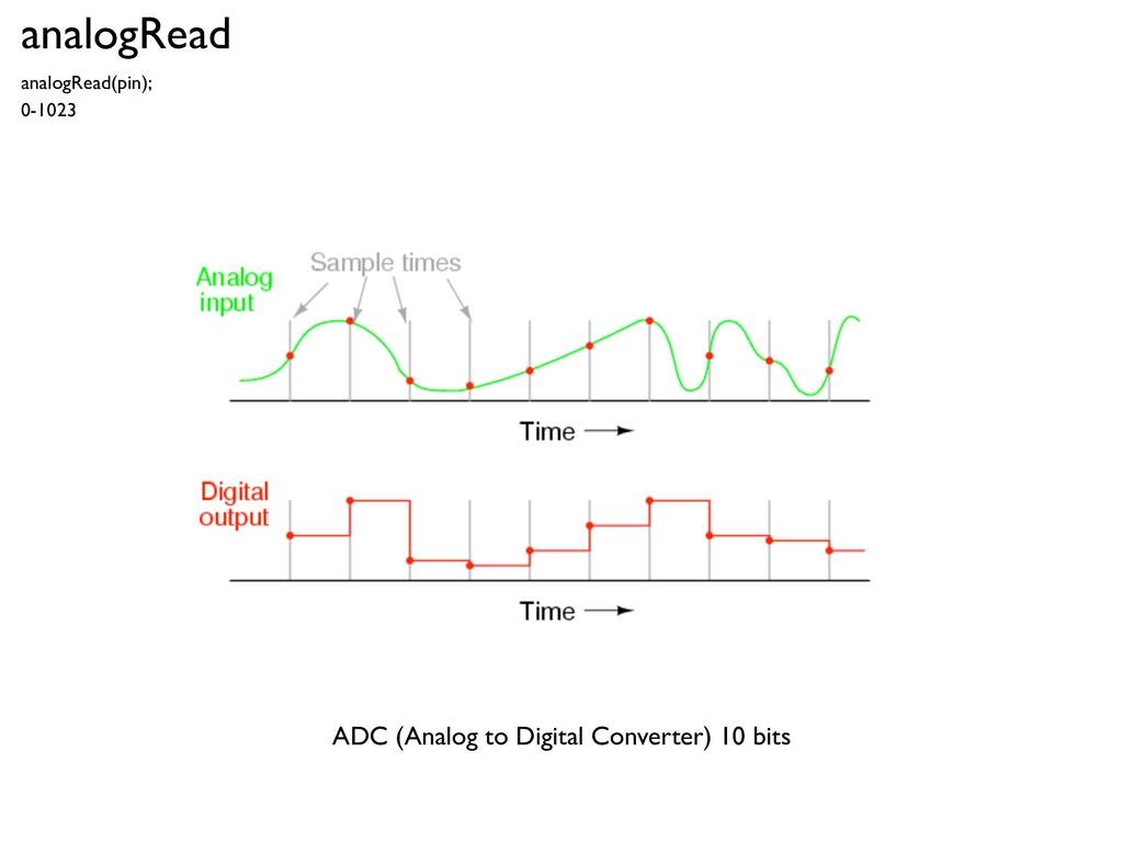 analogRead analogRead(pin); 0-1023 ADC (Analog ...
