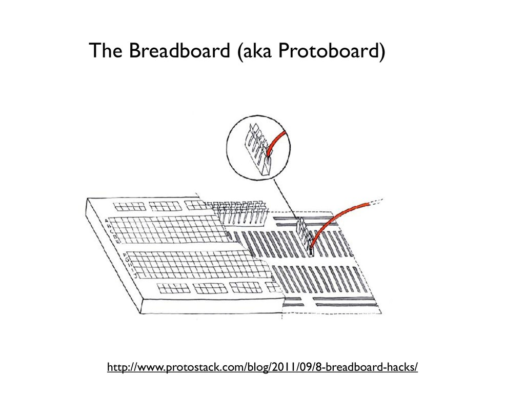 The Breadboard (aka Protoboard) http://www.prot...