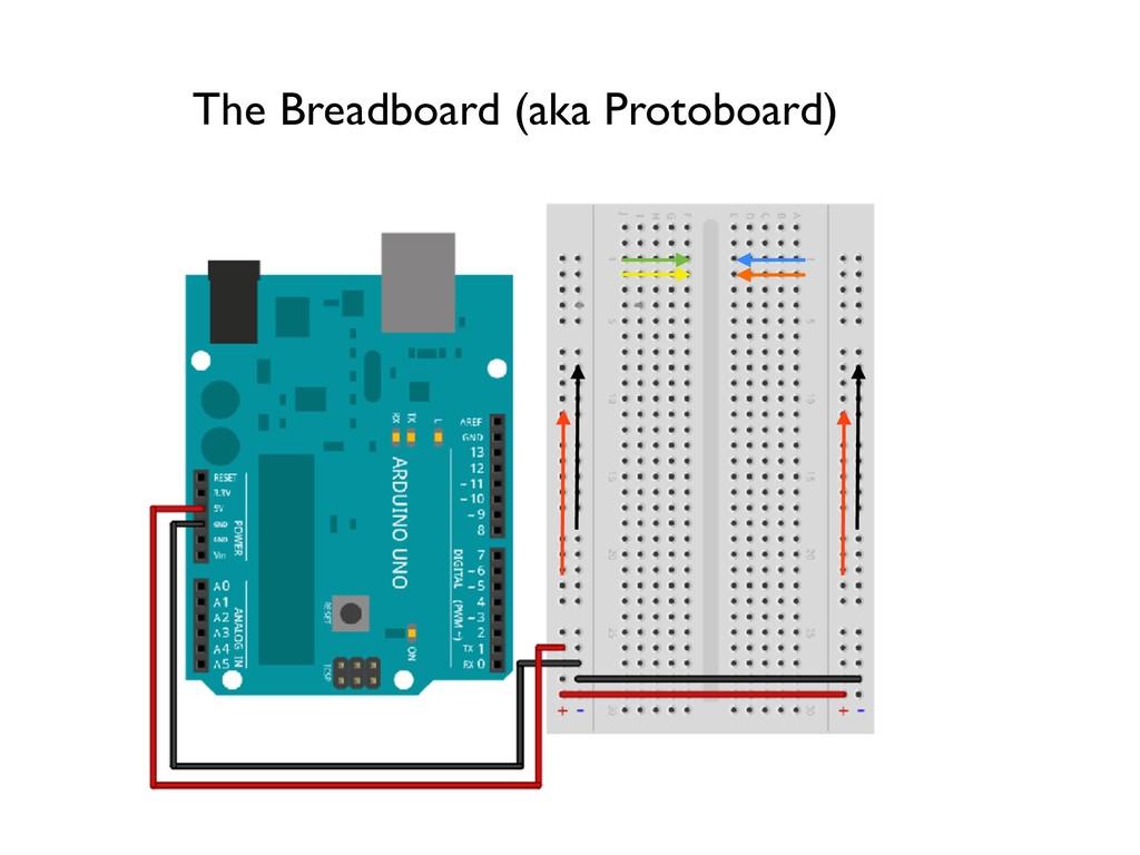 The Breadboard (aka Protoboard)