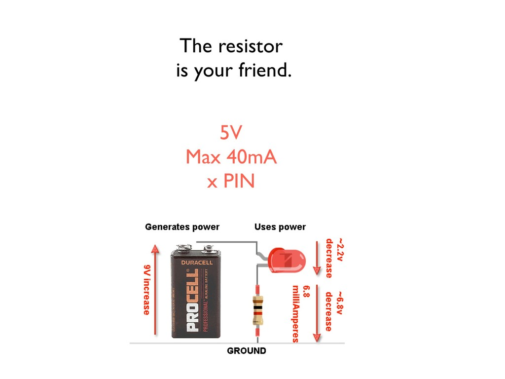 5V Max 40mA x PIN The resistor is your friend.