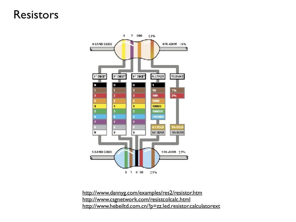http://www.dannyg.com/examples/res2/resistor.ht...