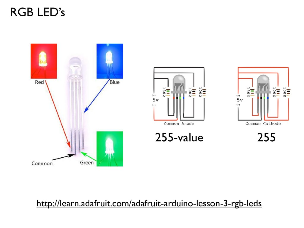 255-value 255 RGB LED's http://learn.adafruit.c...