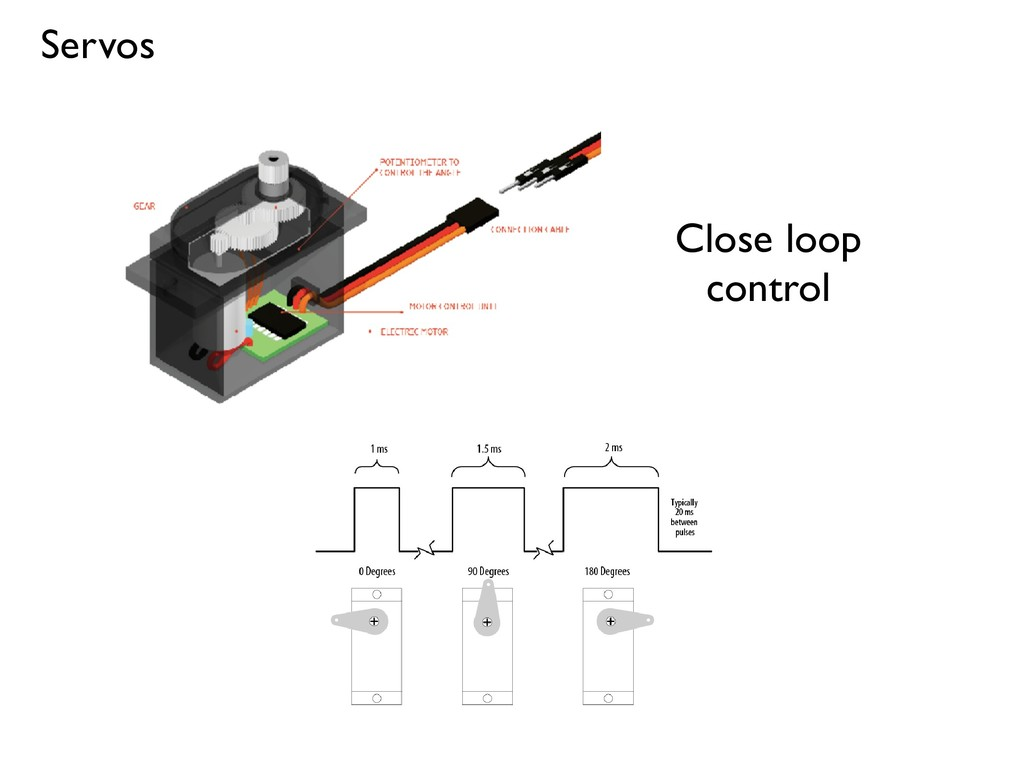 Servos Close loop control The primary character...
