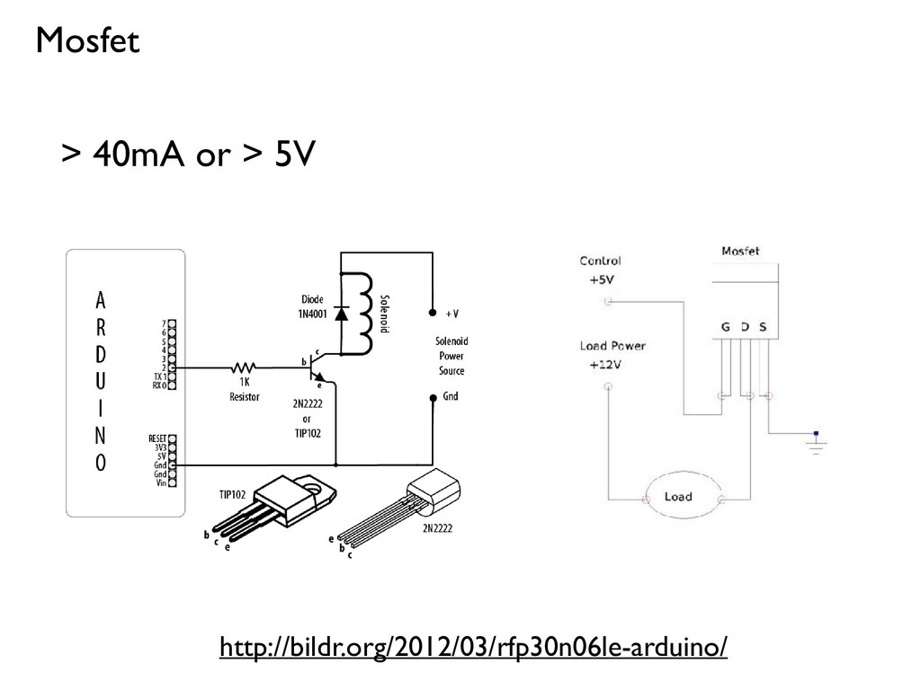 Mosfet off). The polarity of the diode is impor...