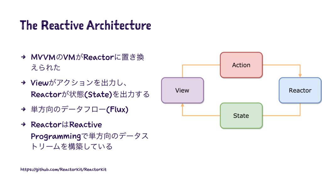 The Reactive Architecture 4 MVVMͷVM͕Reactorʹஔ͖...