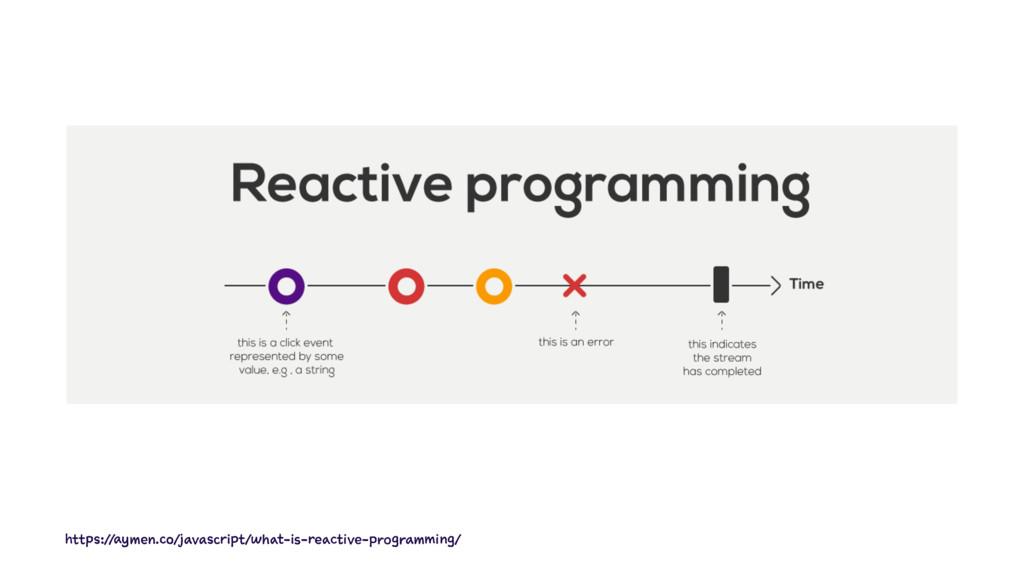 https://aymen.co/javascript/what-is-reactive-pr...