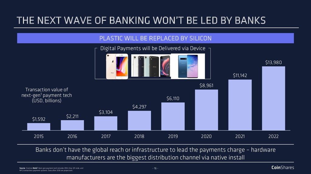 - 16 - PLASTIC WILL BE REPLACED BY SILICON Bank...