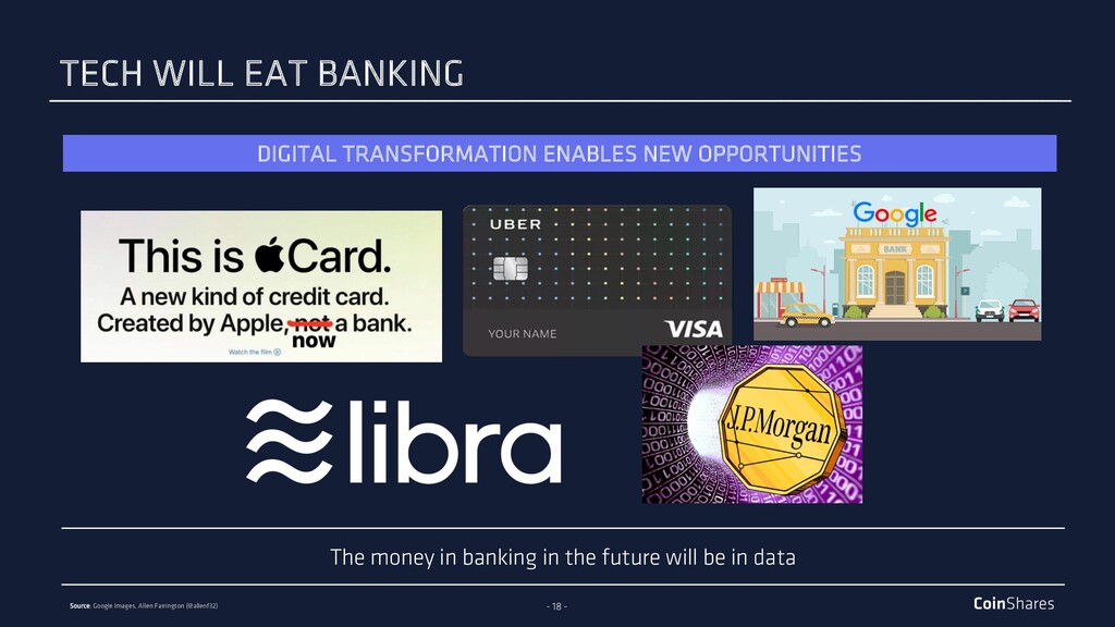 - 18 - The money in banking in the future will ...