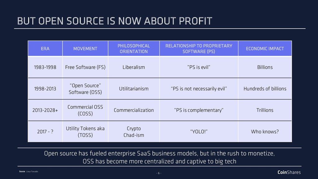 - 6 - Source: Linus Torvalds Open source has fu...