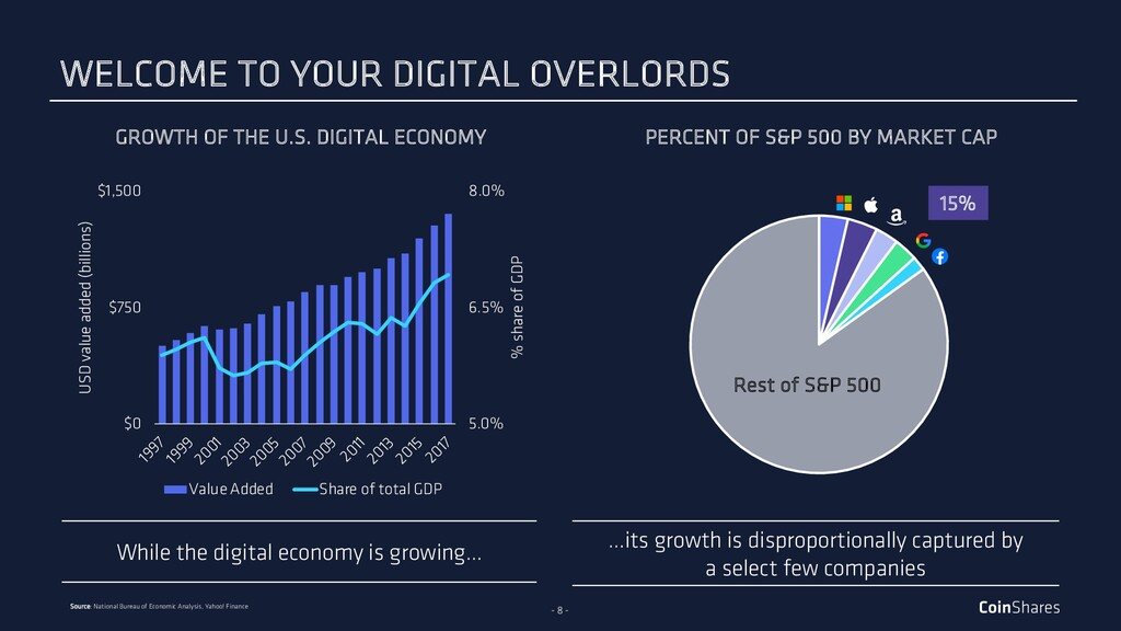 - 8 - PERCENT OF S&P 500 BY MARKET CAP GROWTH O...