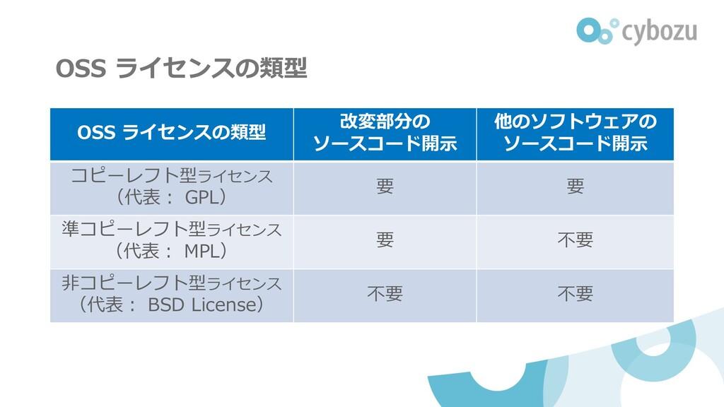OSS ライセンスの類型 OSS ライセンスの類型 改変部分の ソースコード開⽰ 他のソフトウ...