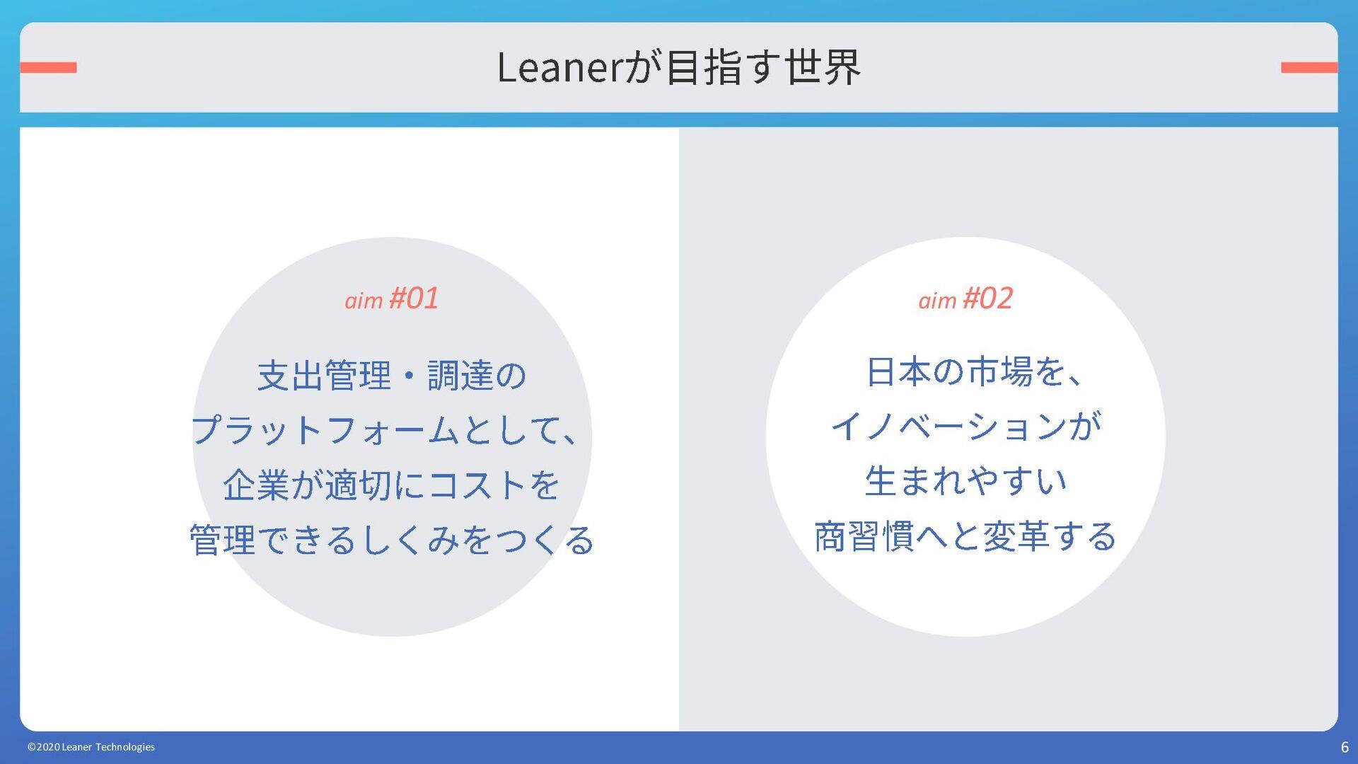 6 Leanerが目指す世界 日本の間接材市場を、 イノベーションが 生まれやすい 業界へと変...