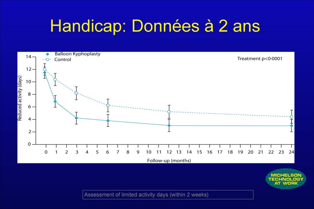 Handicap: Données à 2 ans Assessment of limited...