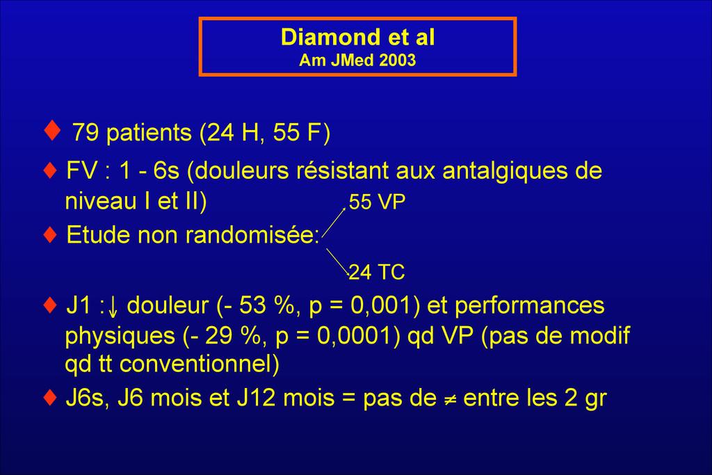 Diamond et al Am JMed 2003 ♦ 79 patients (24 H...