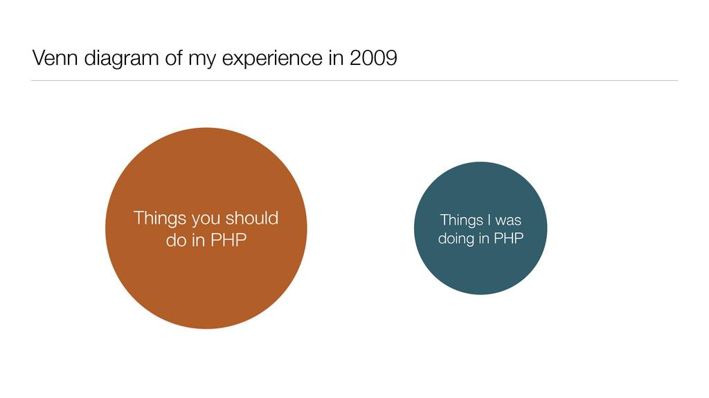 Venn diagram of my experience in 2009 Things yo...
