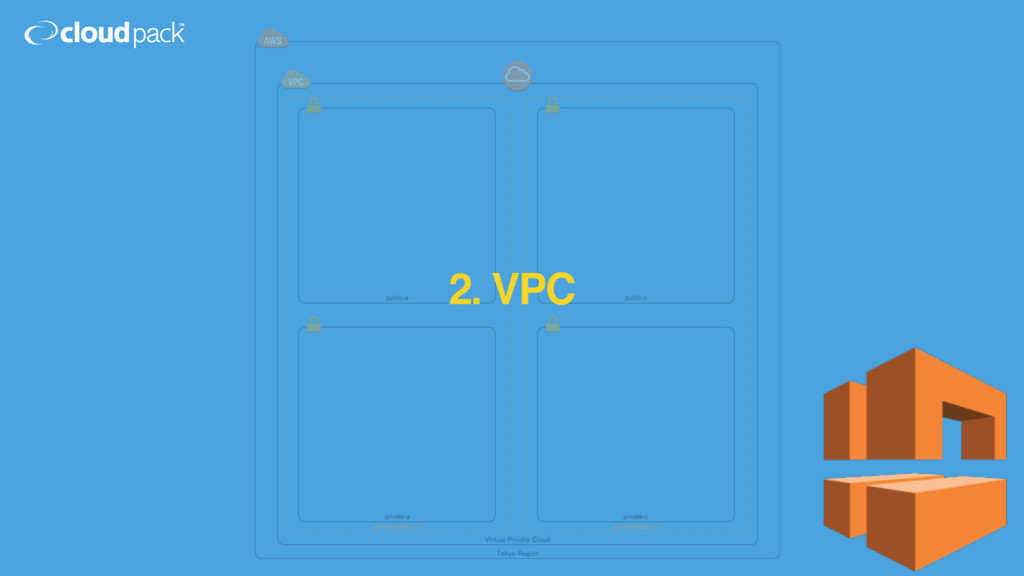 2. VPC