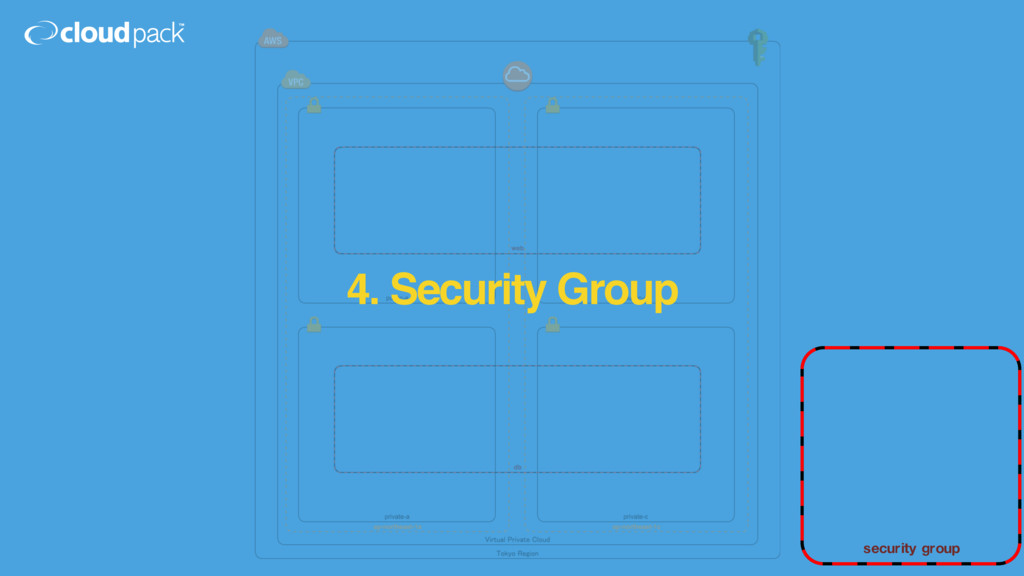 4. Security Group security group