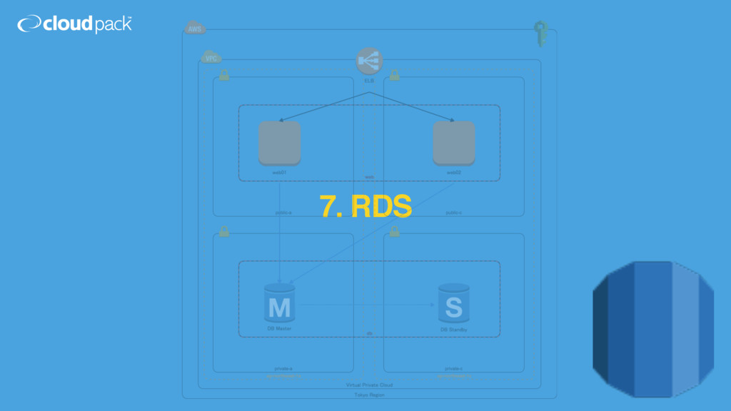 7. RDS