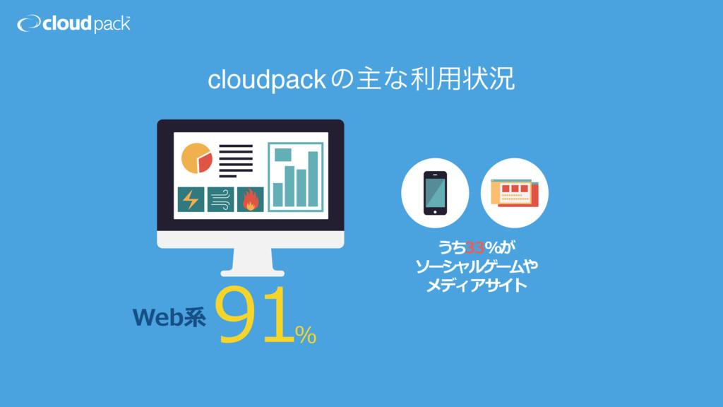 Web系 91 % うち33%が  ソーシャルゲームや  メディアサイト cloudpac...