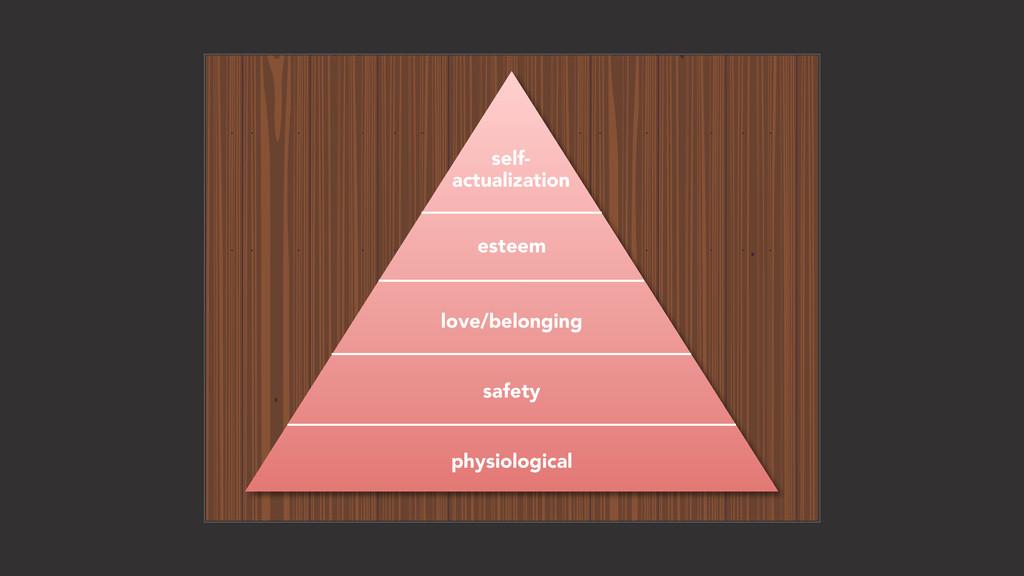 physiological safety love/belonging esteem self...
