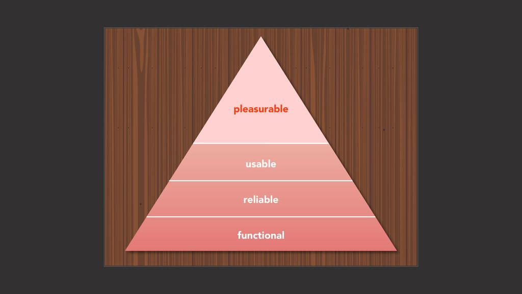 functional reliable usable pleasurable Tuesday,...