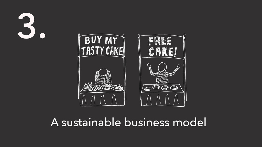 3. A sustainable business model