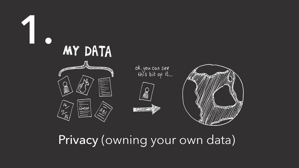 Privacy (owning your own data) 1.