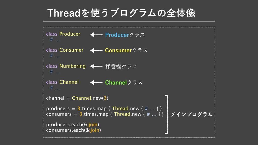 5ISFBEΛ͏ϓϩάϥϜͷશମ૾ class Producer  # …  class C...