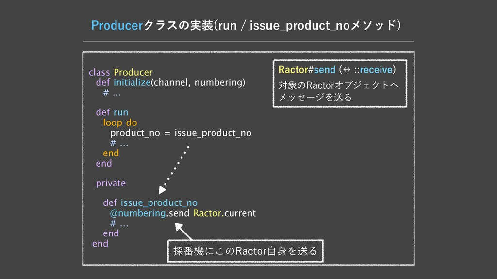 class Producer  def initialize(channel, numberi...
