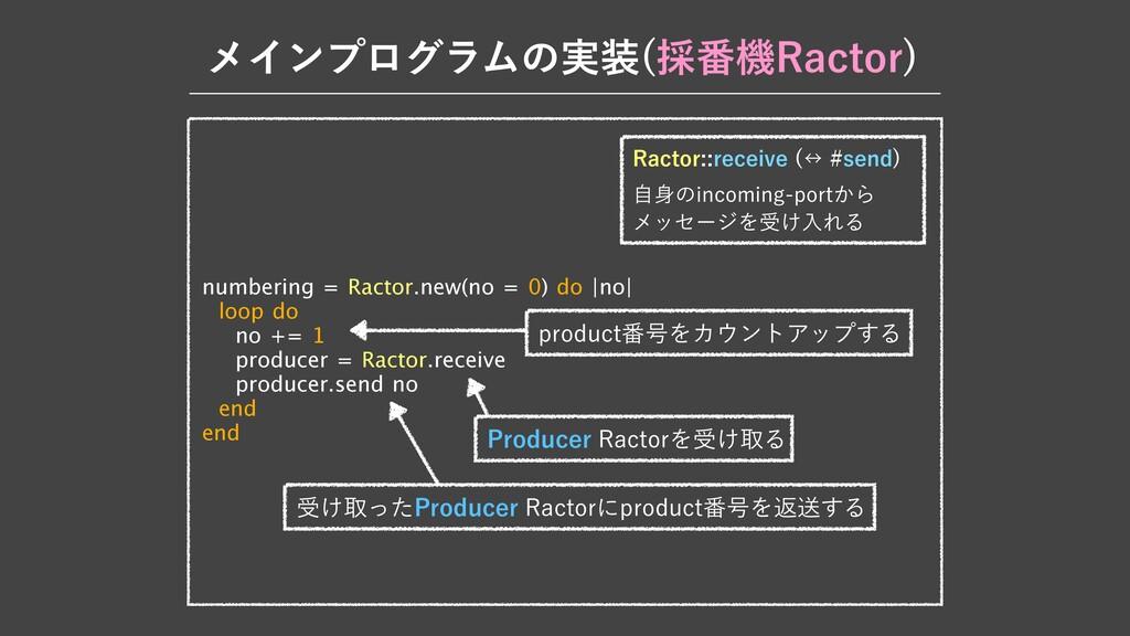 ϝΠϯϓϩάϥϜͷ࣮ ࠾൪ػ3BDUPS  numbering = Ractor.new(n...